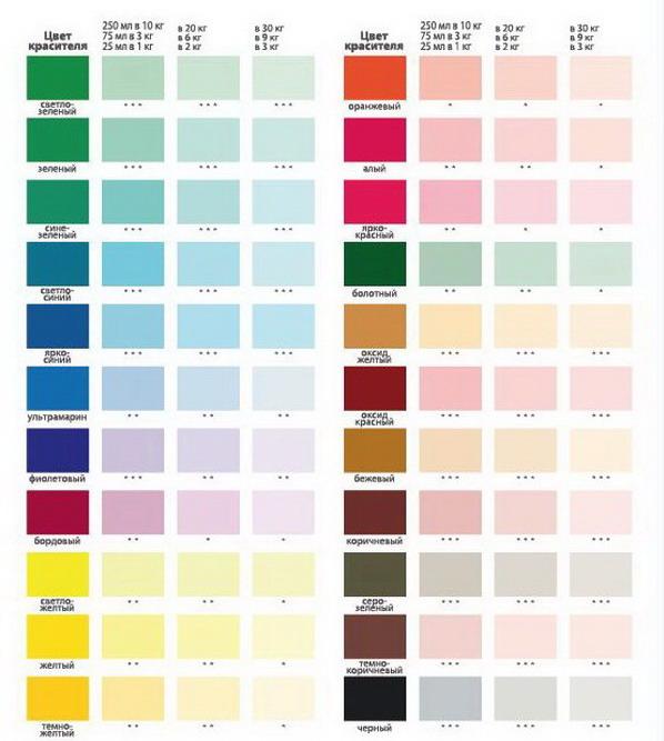 Колеровка краски своими руками как получить персиковый цвет 24