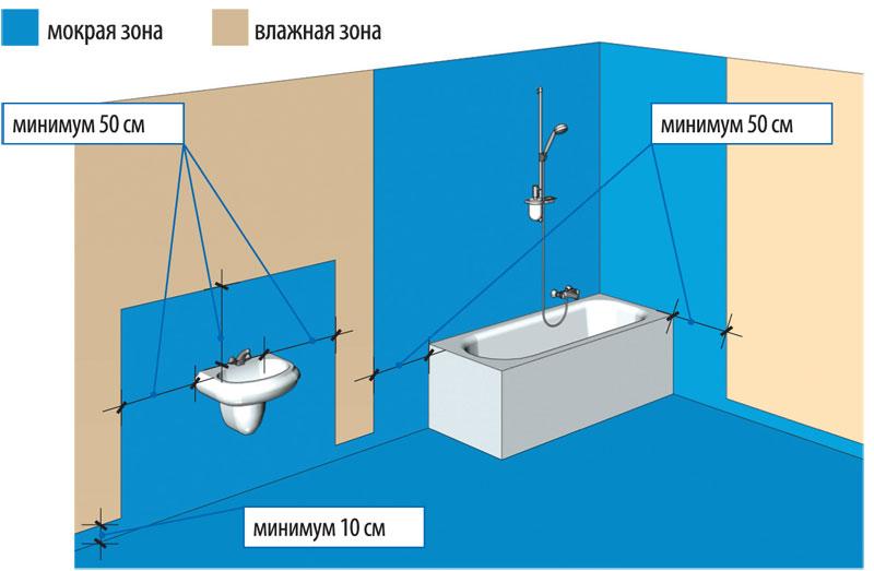 Ванная комната в деревянном доме 43