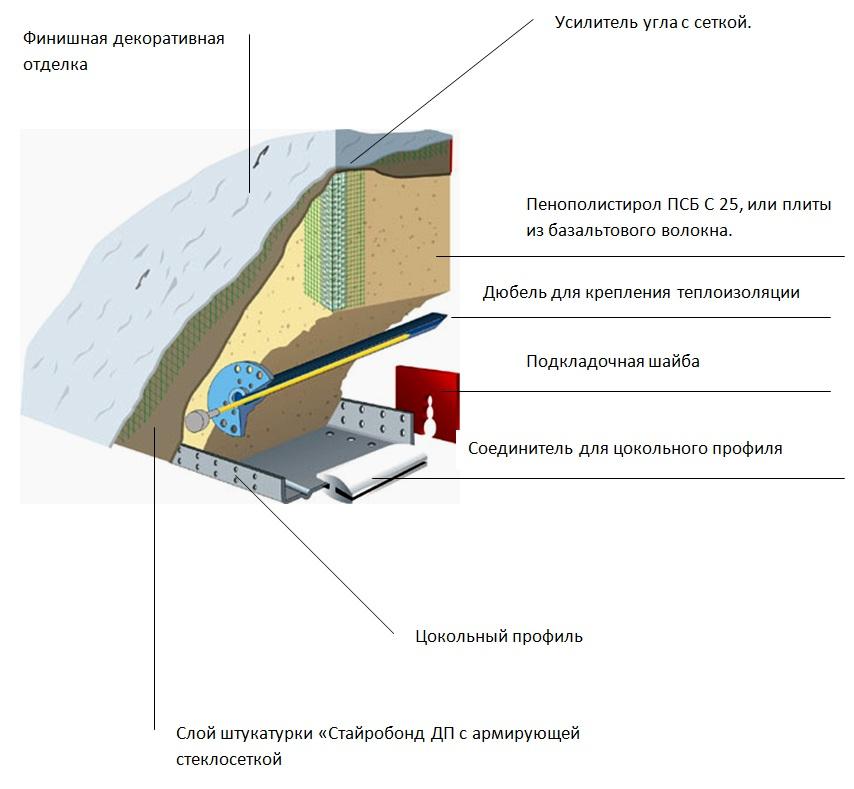 С3 ситроен шумоизоляция капота