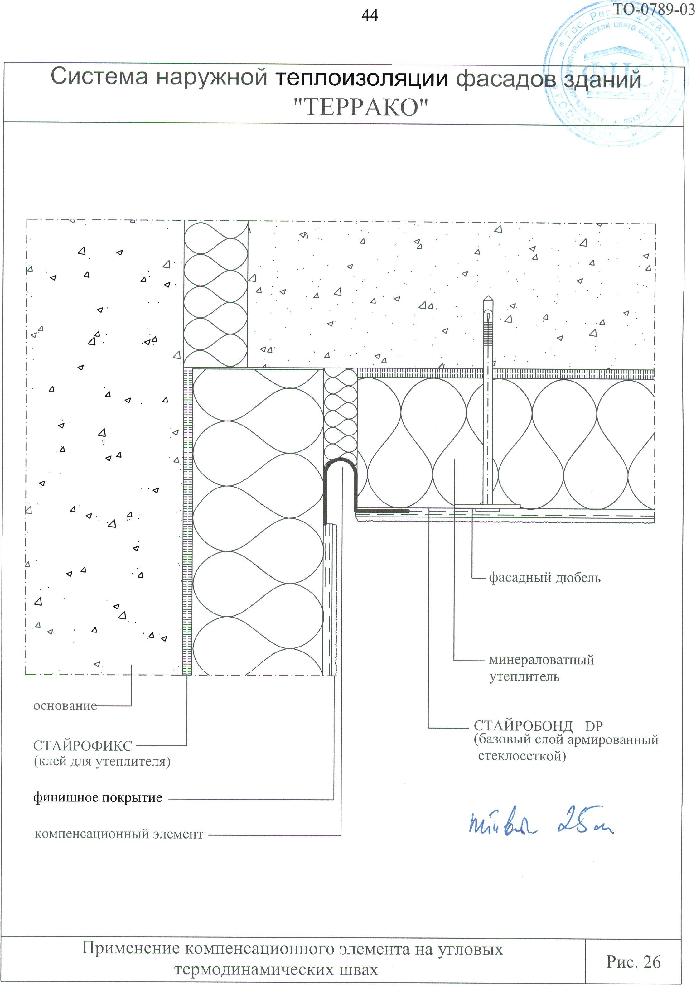 Для кровли дома многоквартирного ремонт материалы