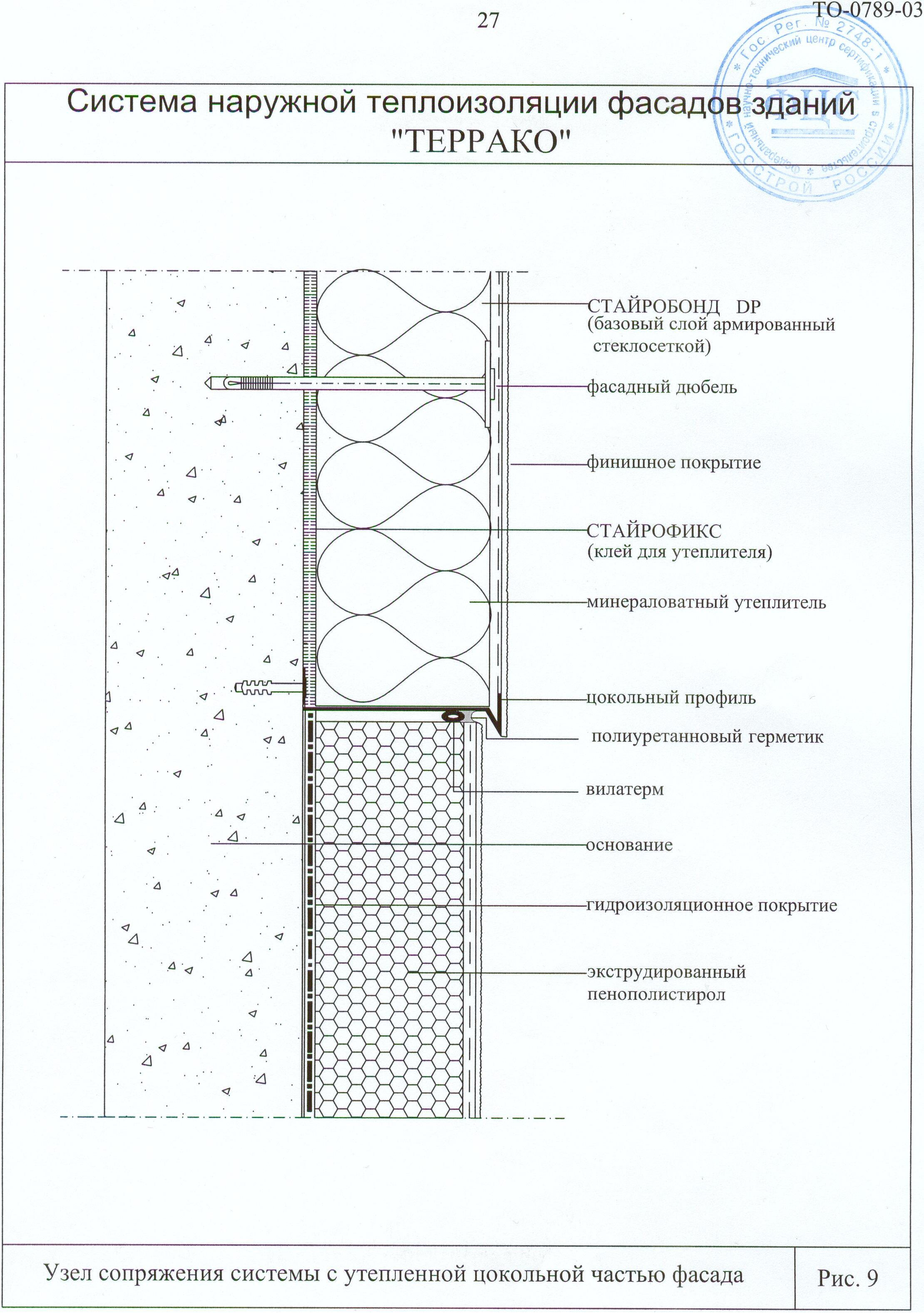Кронштейнов фасада теплоизоляция