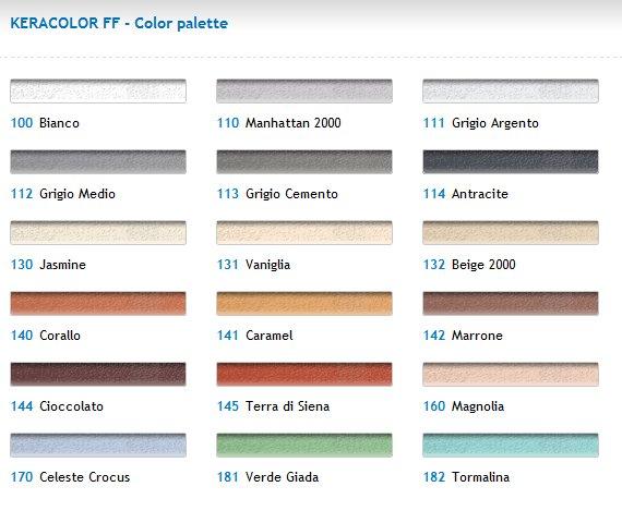 Цветовая гамма кераколор фф